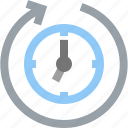 clock, clockwise, reminder, repeat, replay, time, waiting icon