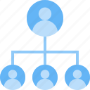 chart, flow, hierarchy, management, organisation, relation, structure icon