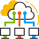 cloud, computers, computing, connection, internet, network, sharing icon