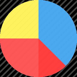 chart, engine, optimization, pie, search, seo, web icon