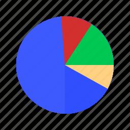 chart, circle, data, distribution, pie chart, report, statistics icon