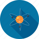 atom, energy, experiment, physics, power, research, science