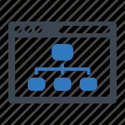 browser, hierarchy, sitemap icon