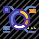 analytic, chart, diagram, marketing, pie, seo, website icon