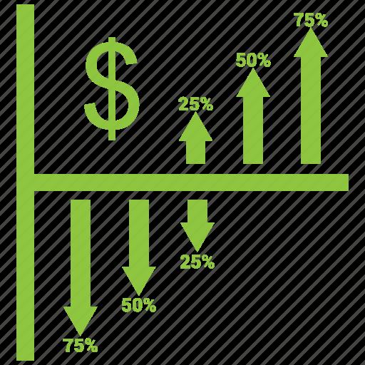 analytics, bar, chart, dollar, dollar down, dollar up, increase icon