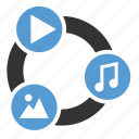 audio, content development, file, image, multimedia, sharing, video icon