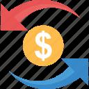 income, money circulation, profit, return, revenue