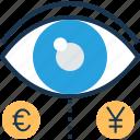 analysis, euro, finance, view, yen