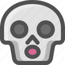 atonished, avatar, death, emoji, face, skull, smiley