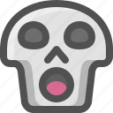 atonished, avatar, death, emoji, face, pain, scream, skull, smiley, stunned