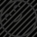 avatar, emoji, emoticon, expression, face, rolling icon