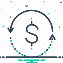 currency, dollar, exchange, money, rotations icon