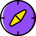 compass, location, map, navigation, pin