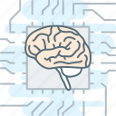 brain, brainstorm, brainstorming, creative, mind, neurology, proactive icon