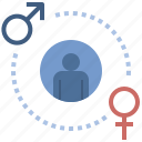 gender, human, lgbt, person, sex icon