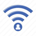 facebook, instagram, internet, network, social, twitter, wifi icon