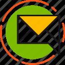 communication, conversation, e-mail, envelope, letter, mail, message icon