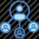 avatar, following, social media icon