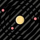 orbit, solar system, galaxy, universe