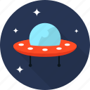 alien, ship, space, spaceship, ufo icon
