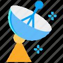 antenna, dish, radiotelescope, satellite, satellite dish icon