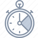 health, sports, sprint, stopwatch, time, timer icon