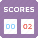 counts, game, game score, scoreboard, scores