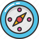 compass map, direction, compass watch, navigation, compass icon