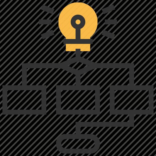 creative, design, scheme, seo, workflow icon