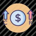costs vs revenues, financial