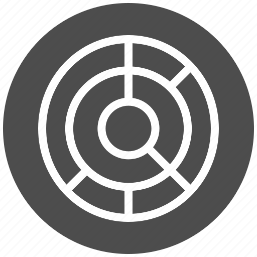 analysis, business, chart, diagram, graphic, radial, statistical icon