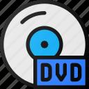 dvd, disk, compact, storage, hard, cd