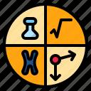 biochemistry, education, school, study, subject icon