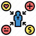 comment, effect, feedback, gain, influence, opinion, review icon