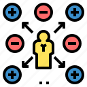business, chance, choice, occasion, opportunity, select, selection icon