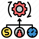 business, control, finance, management, marketing, process, resource icon