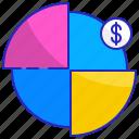 chart, circle, diagram, graphic, pie, presentation, round