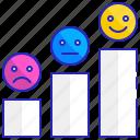 bad, customer, good, graph, quality, rating, satisfaction