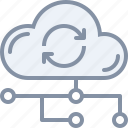 cloud, data, storage, sync, technology icon