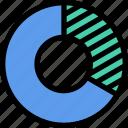 analytics, business, chart, donut, graph icon