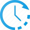 clock, clockwise, set, time, turn icon