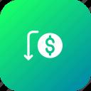 activity, bank, money, payment, send, transaction, transfer