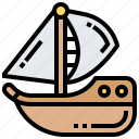 boat, sailing, sea, voyage, yacht