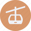 and, automobile, cabin, cable, car, service, transportation, transpot, travel, vehicle icon