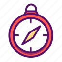 clock, compas, outline, time, timer, travel, traveling icon