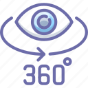 degrees, eye, panorama icon