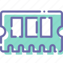 hardware, memory, microchip, ram