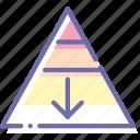 career, finance, management, pyramid