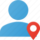 action, location, people, pin, user icon
