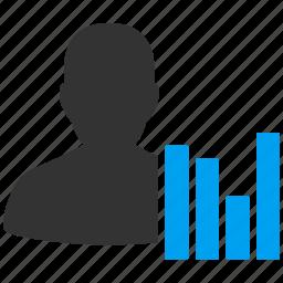 activity, bar chart, customer, flow, statistics, visitors, visits icon